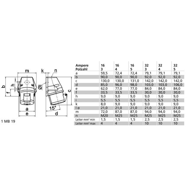 Розетка настенная 16A 5P 400V IP44